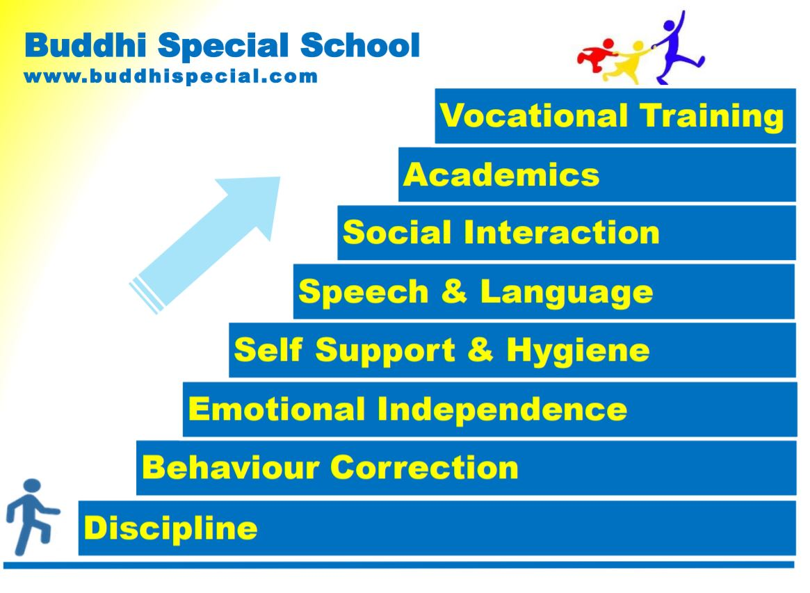 Buddhi Special School,best Residential Special education school Yelahanka,best Residential Special education school Hebbal,best Residential Special education school bangalore,best Residential Special education school karnataka,Residential Special education school Yelahanka,Residential Special education school Hebbal,Residential Special education school bangalore,Residential Special education school karnataka,special school in yelahanka,special school in bangalore,special school in karnataka,specially abled children school,special school,bangalore,karnataka